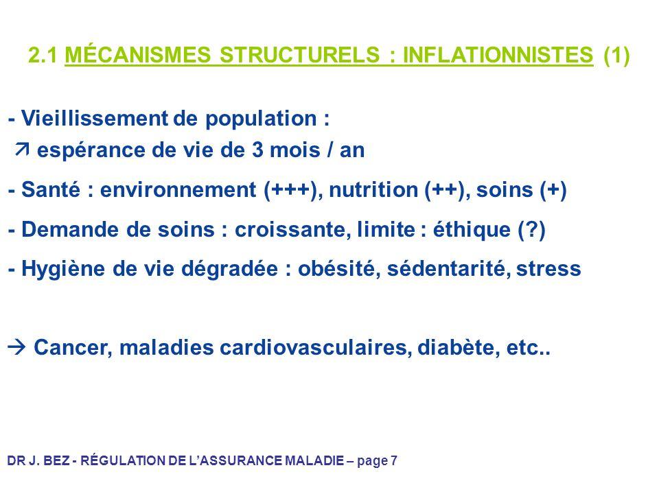 DR J. BEZ - RÉGULATION DE LASSURANCE MALADIE – page 7 2.1 MÉCANISMES STRUCTURELS : INFLATIONNISTES (1) - Vieillissement de population : espérance de v