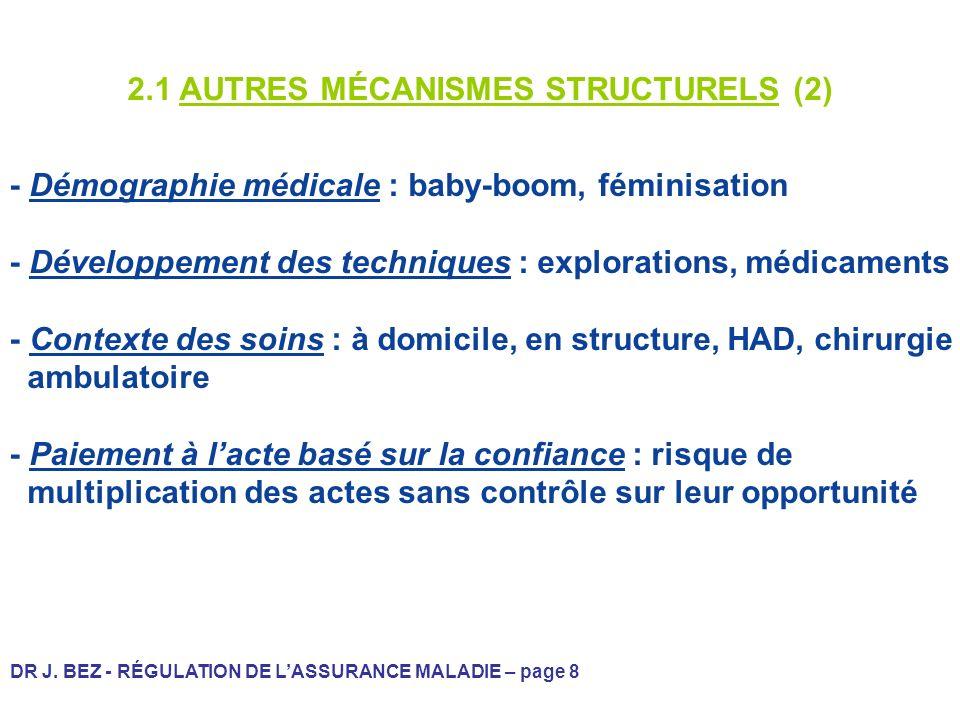 DR J. BEZ - RÉGULATION DE LASSURANCE MALADIE – page 8 2.1 AUTRES MÉCANISMES STRUCTURELS (2) - Démographie médicale : baby-boom, féminisation - Dévelop