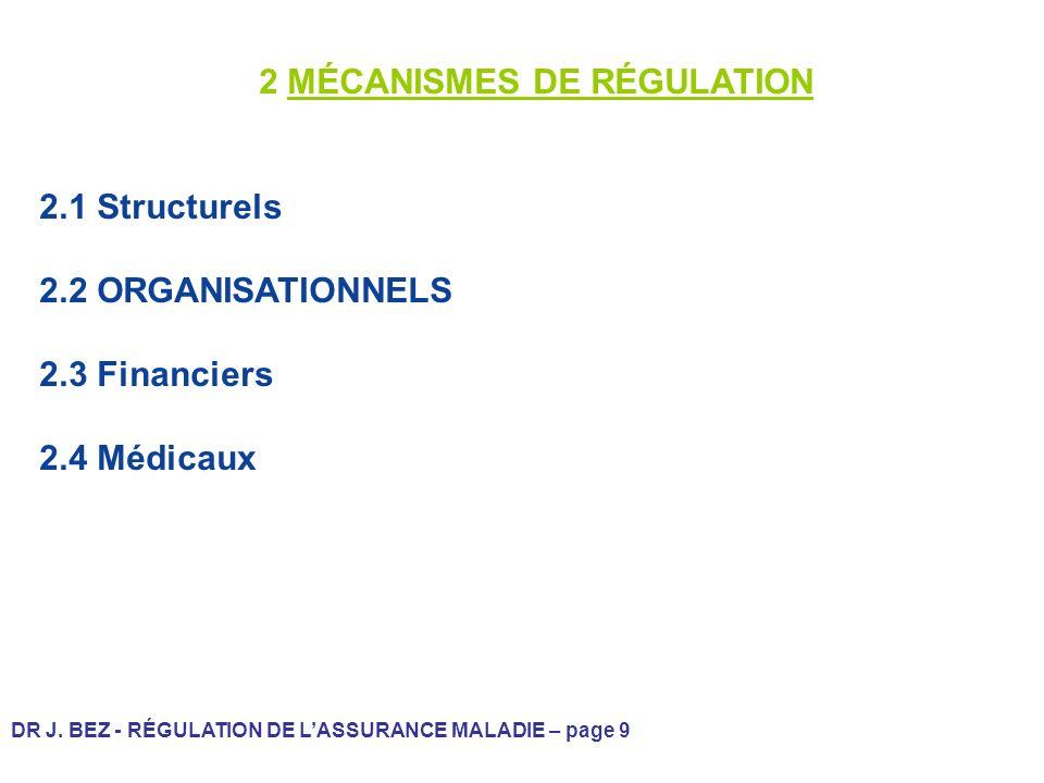 DR J. BEZ - RÉGULATION DE LASSURANCE MALADIE – page 9 2 MÉCANISMES DE RÉGULATION 2.1 Structurels 2.2 ORGANISATIONNELS 2.3 Financiers 2.4 Médicaux