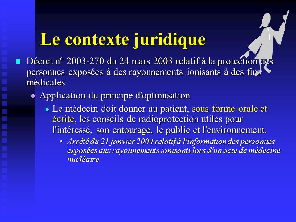 Le contexte juridique Décret n° 2003-270 du 24 mars 2003 relatif à la protection des personnes exposées à des rayonnements ionisants à des fins médica