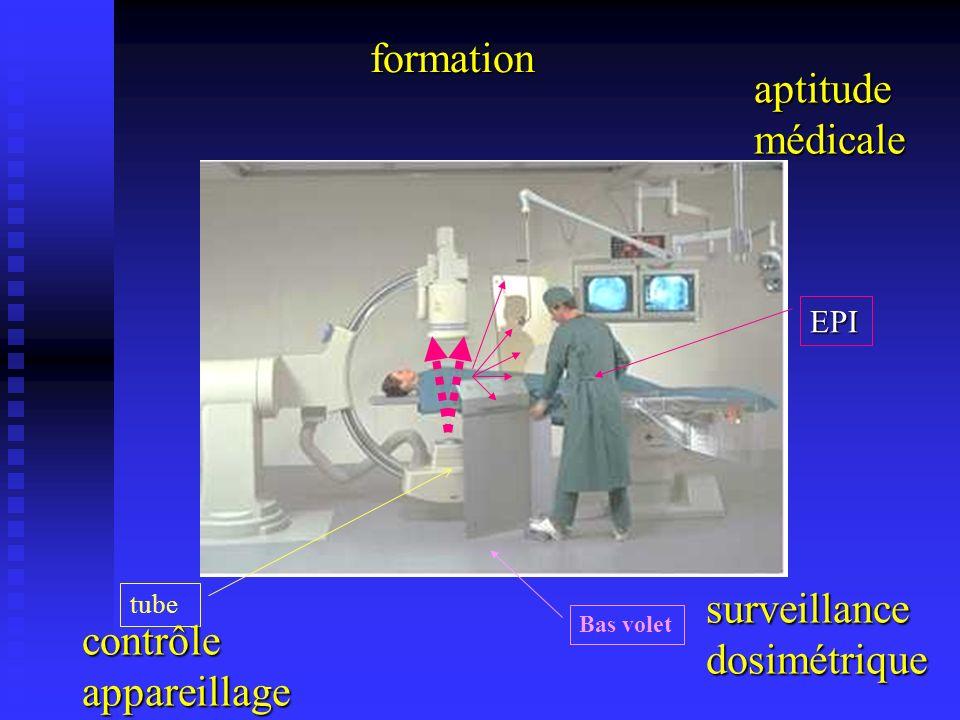 formation tube Bas volet EPI contrôle appareillage surveillance dosimétrique aptitude médicale
