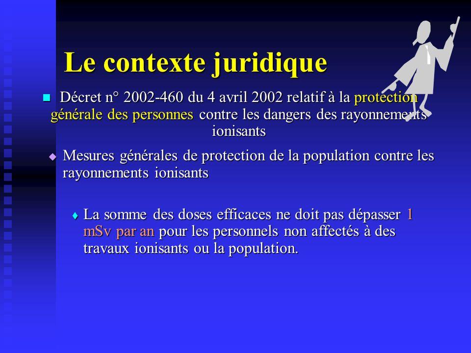 Le contexte juridique Décret n° 2002-460 du 4 avril 2002 relatif à la protection générale des personnes contre les dangers des rayonnements ionisants
