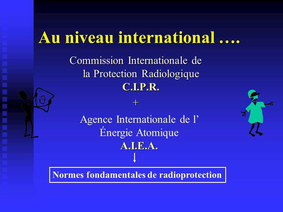 U.N.S.C.A.E.R.(1955) Comité scientifique pour létude des rayonnements ionisants C.I.P.R(1928) Commission internationale de protection radiologique Publication 26 de la CIPR de 1977 Publication 60 de la CIPR de 1990 E.U.R.A.T.O.M.