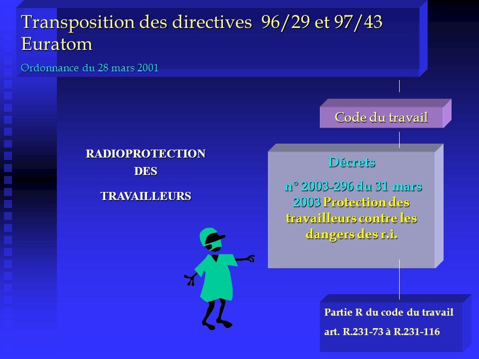 Transposition des directives 96/29 et 97/43 Euratom Ordonnance du 28 mars 2001 Code du travail Partie R du code du travail art. R.231-73 à R.231-116 D