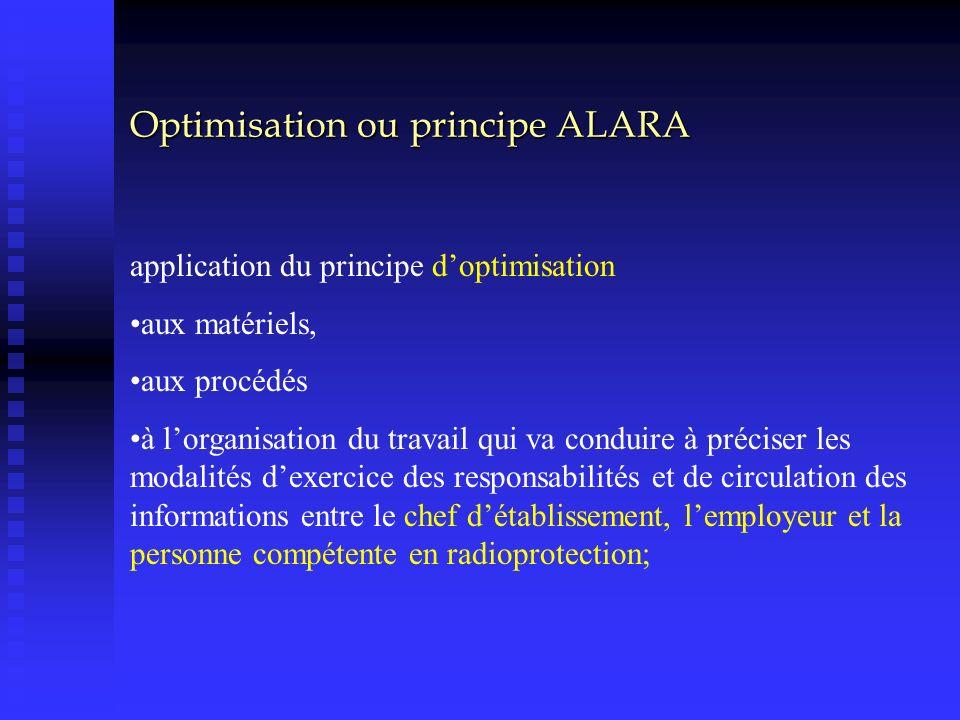 Optimisation ou principe ALARA application du principe doptimisation aux matériels, aux procédés à lorganisation du travail qui va conduire à préciser