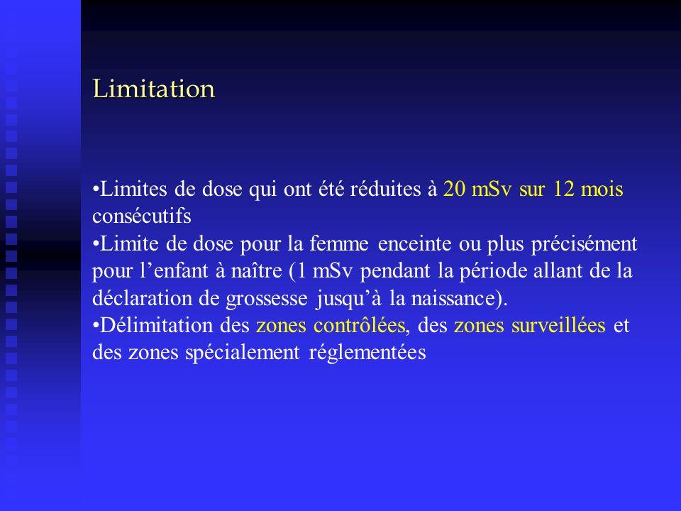 Limitation Limites de dose qui ont été réduites à 20 mSv sur 12 mois consécutifs Limite de dose pour la femme enceinte ou plus précisément pour lenfan