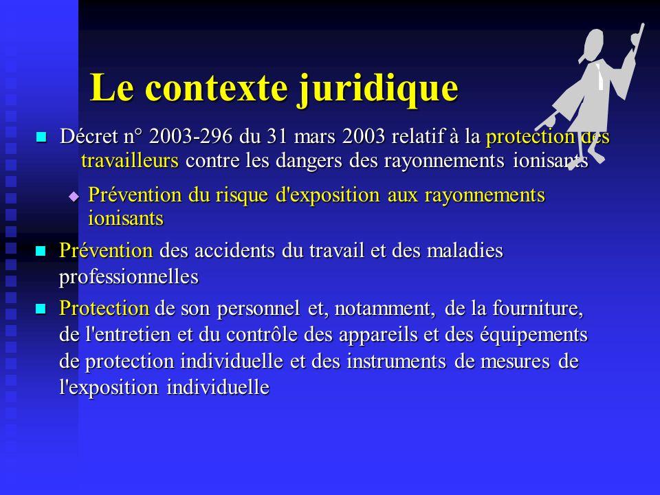 Le contexte juridique Décret n° 2003-296 du 31 mars 2003 relatif à la protection des travailleurs contre les dangers des rayonnements ionisants Décret