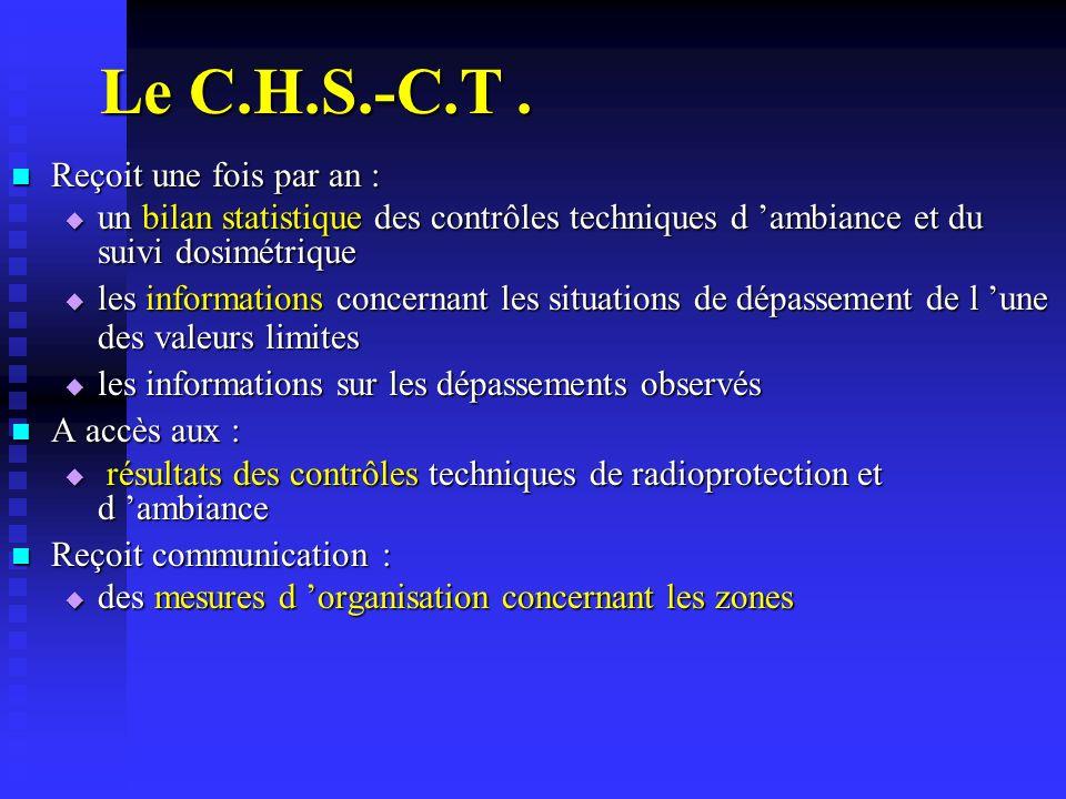 Le C.H.S.-C.T. Reçoit une fois par an : Reçoit une fois par an : un bilan statistique des contrôles techniques d ambiance et du suivi dosimétrique un