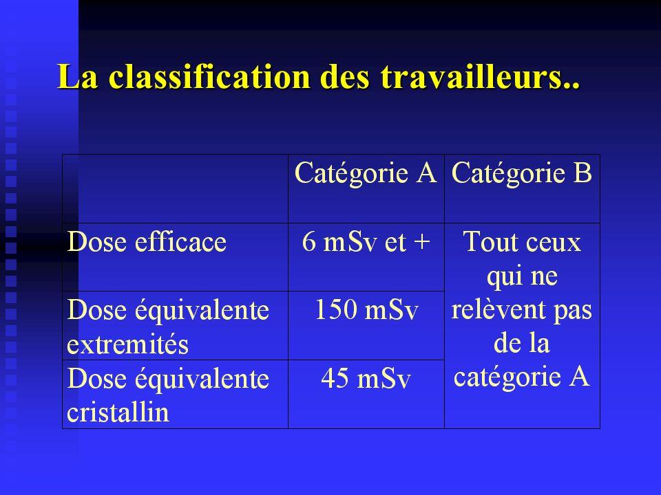 La classification des travailleurs..