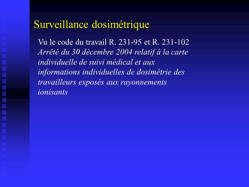 Surveillance dosimétrique Vu le code du travail R. 231-95 et R. 231-102 Arrêté du 30 décembre 2004 relatif à la carte individuelle de suivi médical et