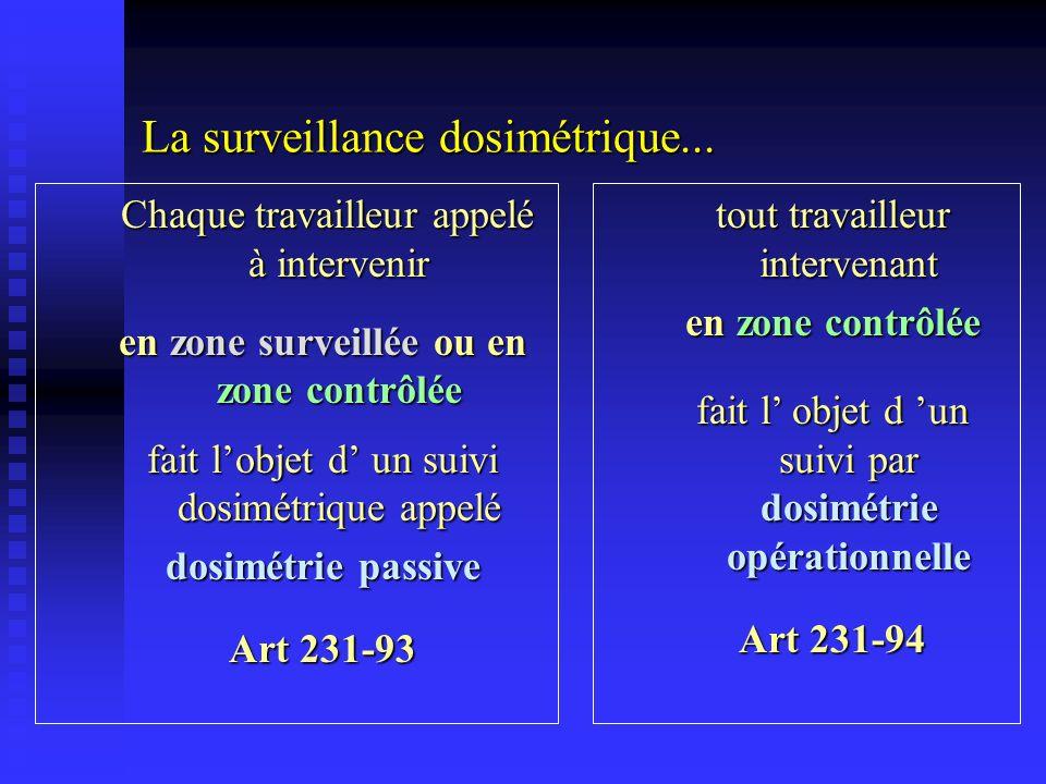 La surveillance dosimétrique... Chaque travailleur appelé à intervenir Chaque travailleur appelé à intervenir en zone surveillée ou en zone contrôlée