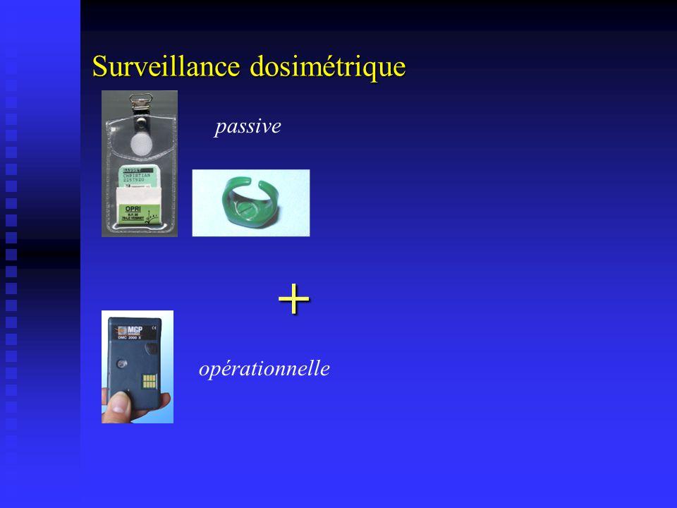 Surveillance dosimétrique passive opérationnelle +