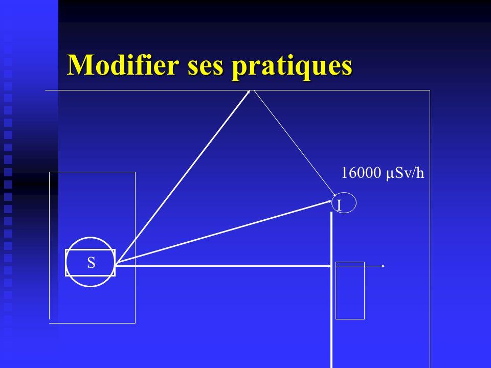Modifier ses pratiques S I 16000 µSv/h