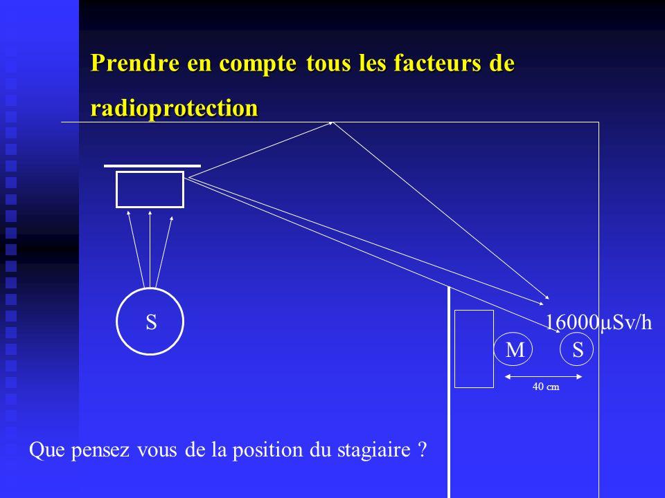 Prendre en compte tous les facteurs de radioprotection S16000µSv/h Que pensez vous de la position du stagiaire ? MS 40 cm