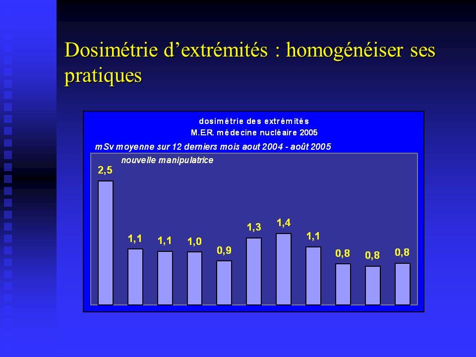 Dosimétrie dextrémités : homogénéiser ses pratiques