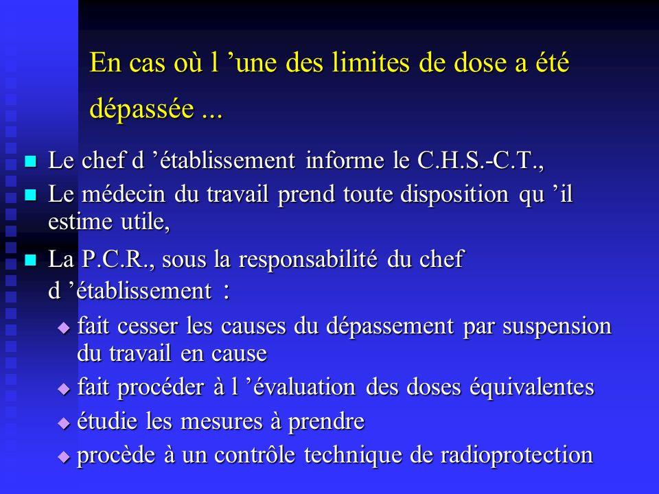 En cas où l une des limites de dose a été dépassée... Le chef d établissement informe le C.H.S.-C.T., Le chef d établissement informe le C.H.S.-C.T.,