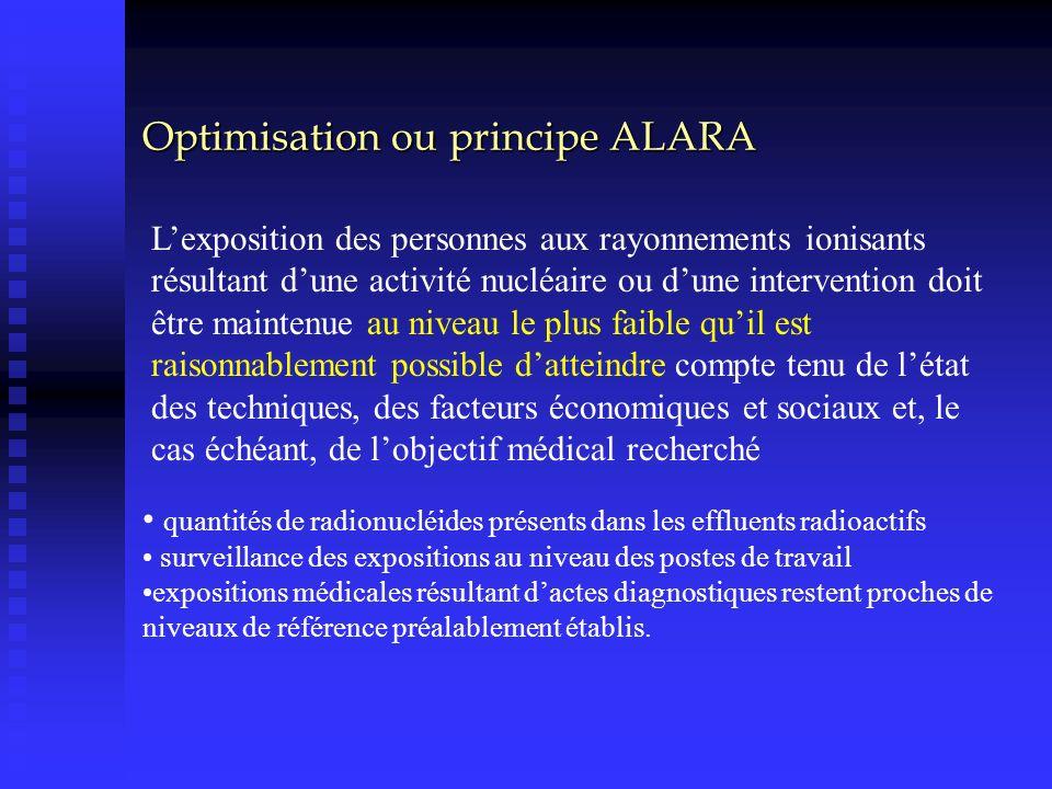 Optimisation ou principe ALARA Lexposition des personnes aux rayonnements ionisants résultant dune activité nucléaire ou dune intervention doit être m