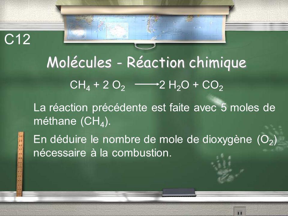Molécules - Réaction chimique C11 La réaction précédente est faite avec 80g de méthane (CH 4 ). CH 4 + 2 O 2 2 H 2 O + CO 2 En déduire le nombre de mo