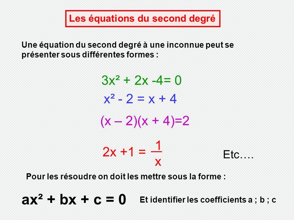 Les équations du second degré Une équation du second degré à une inconnue peut se présenter sous différentes formes : ax² + bx + c = 0 x² - 2 = x + 4 3x² + 2x -4= 0 2x +1 = 1 x Pour les résoudre on doit les mettre sous la forme : (x – 2)(x + 4)=2 Etc….
