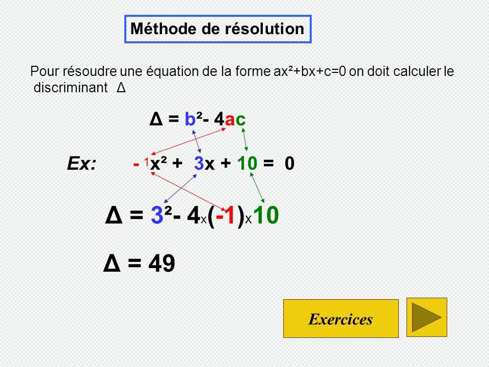Méthode de résolution Pour résoudre une équation de la forme ax²+bx+c=0 on doit calculer le discriminant Δ Δ = b²- 4ac Ex: - x² + 3x + 10 = 0 Δ = 3²- 4 x (-1) x 10 Exercices Δ = 49 1