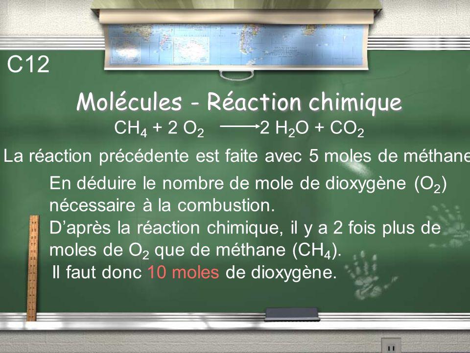 Molécules - Réaction chimique C11 La réaction précédente est faite avec 80g de méthane. CH 4 + 2 O 2 2 H 2 O + CO 2 En déduire le nombre de mole de mé