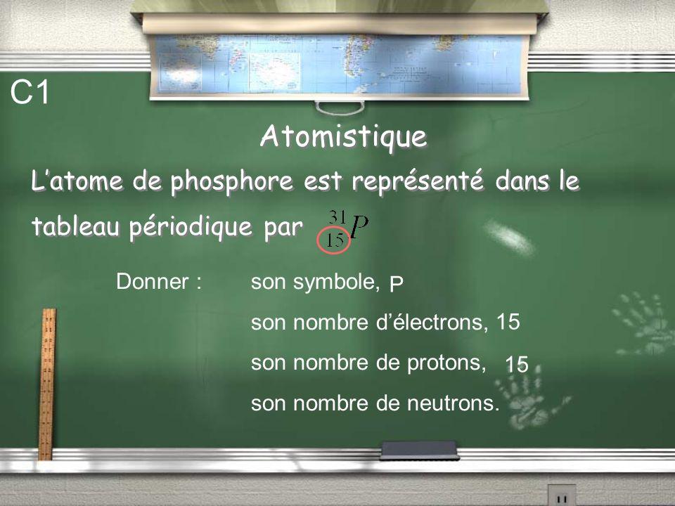 Réponses aux petites questions de chimie Réponses aux petites questions de chimie