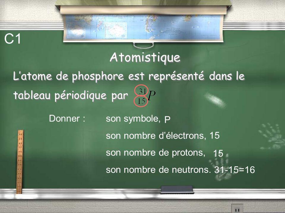 Atomistique C1 Latome de phosphore est représenté dans le tableau périodique par Donner : son symbole, son nombre délectrons, son nombre de protons, son nombre de neutrons.