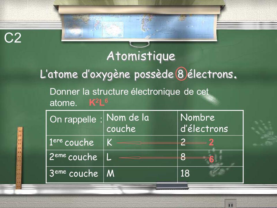 Atomistique C2 Latome doxygène possède 8 électrons.