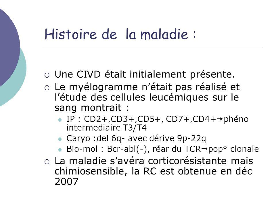 Histoire de la maladie : Une CIVD était initialement présente. Le myélogramme nétait pas réalisé et létude des cellules leucémiques sur le sang montra