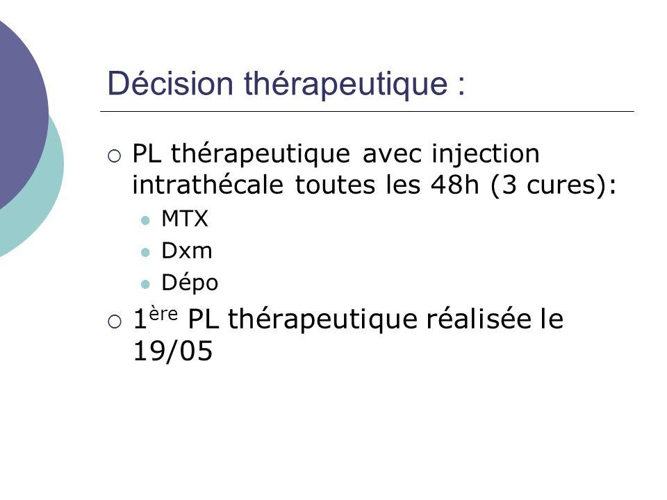 Décision thérapeutique : PL thérapeutique avec injection intrathécale toutes les 48h (3 cures): MTX Dxm Dépo 1 ère PL thérapeutique réalisée le 19/05