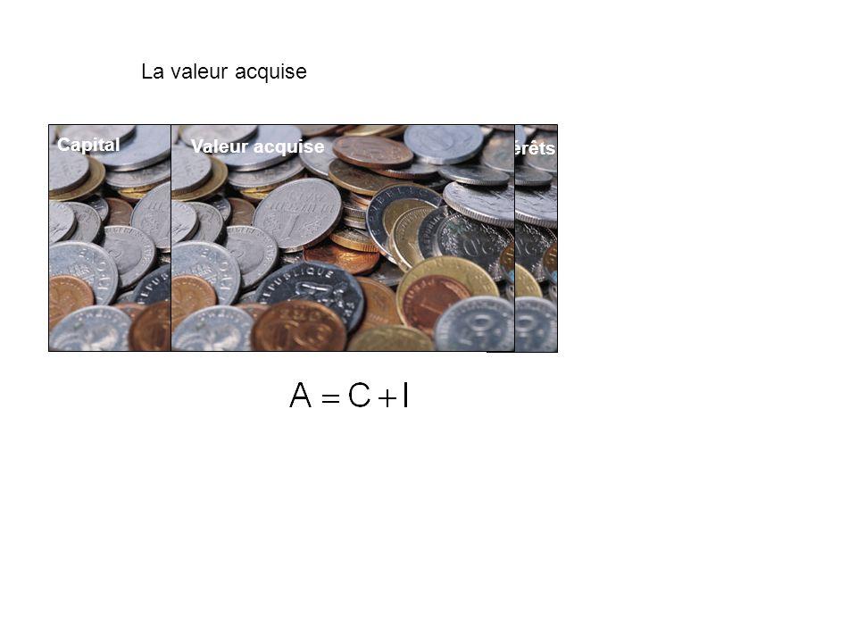 Capital Intérêts Valeur acquise La valeur acquise