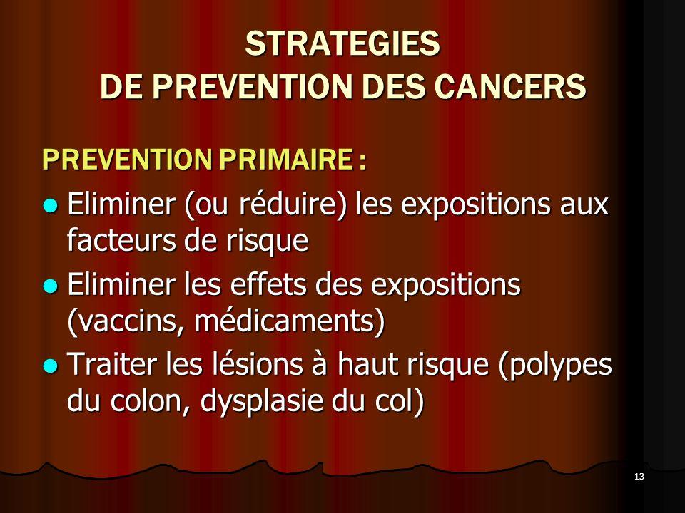 13 STRATEGIES DE PREVENTION DES CANCERS PREVENTION PRIMAIRE : Eliminer (ou réduire) les expositions aux facteurs de risque Eliminer (ou réduire) les e