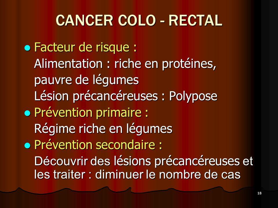 18 CANCER COLO - RECTAL Facteur de risque : Facteur de risque : Alimentation : riche en protéines, pauvre de légumes Lésion précancéreuses : Polypose
