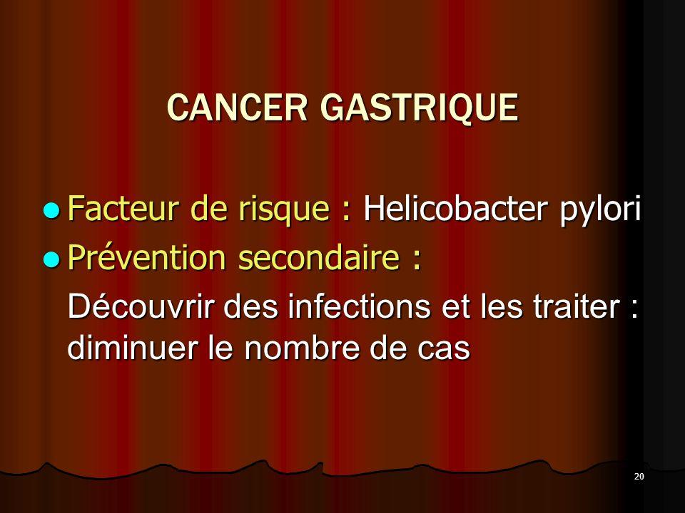20 CANCER GASTRIQUE Facteur de risque : Helicobacter pylori Facteur de risque : Helicobacter pylori Prévention secondaire : Prévention secondaire : Dé