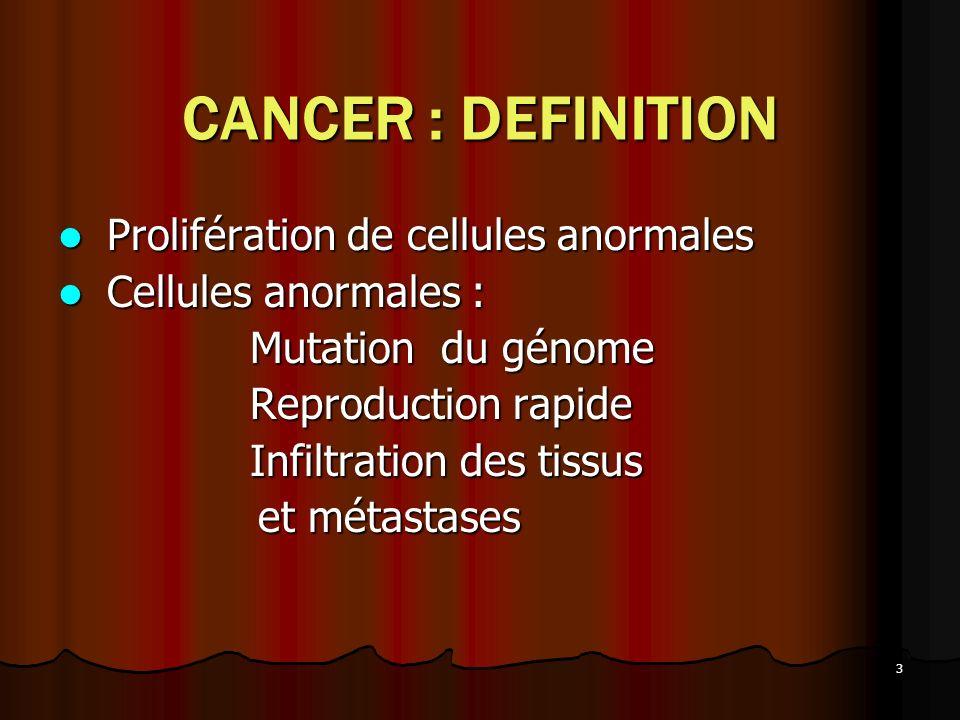 3 CANCER : DEFINITION Prolifération de cellules anormales Prolifération de cellules anormales Cellules anormales : Cellules anormales : Mutation du gé