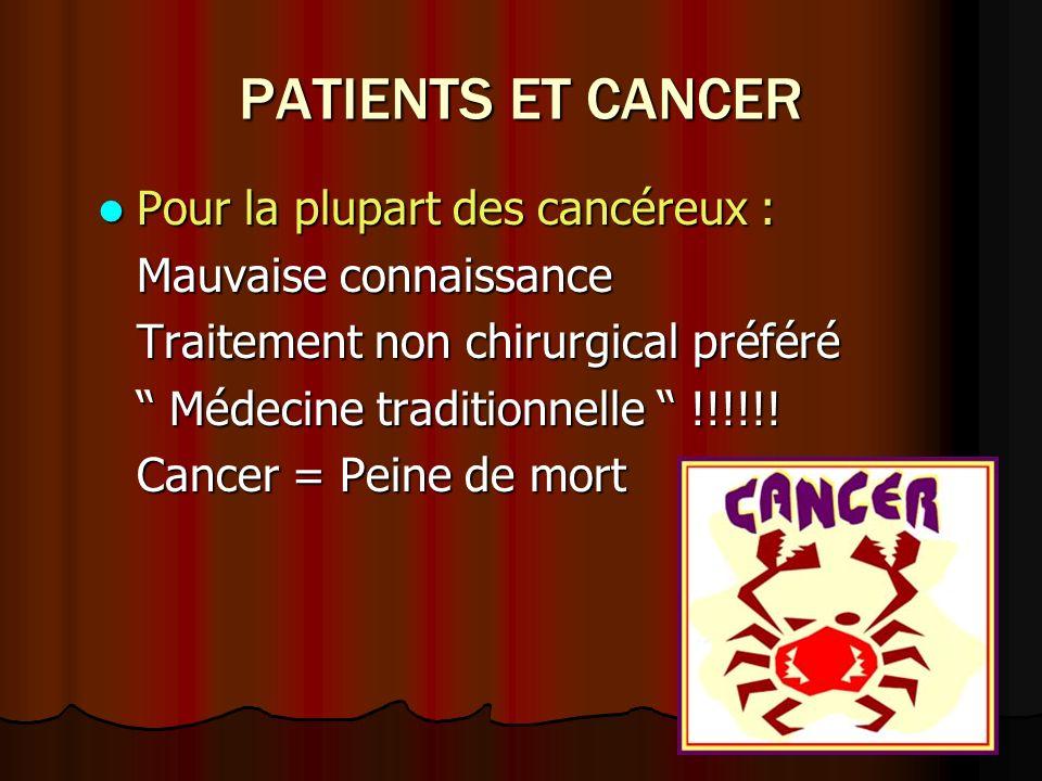 45 PATIENTS ET CANCER Pour la plupart des cancéreux : Pour la plupart des cancéreux : Mauvaise connaissance Traitement non chirurgical préféré Médecin