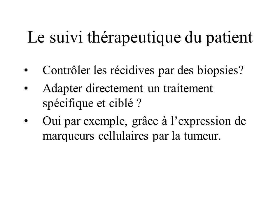 Le suivi thérapeutique du patient Contrôler les récidives par des biopsies? Adapter directement un traitement spécifique et ciblé ? Oui par exemple, g