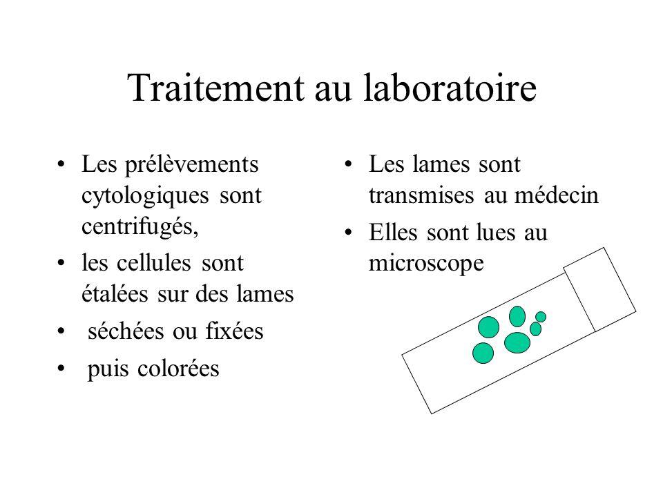 Traitement au laboratoire Les prélèvements cytologiques sont centrifugés, les cellules sont étalées sur des lames séchées ou fixées puis colorées Les
