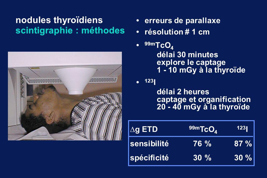 erreurs de parallaxe résolution # 1 cm 99m TcO 4 délai 30 minutes explore le captage 1 - 10 mGy à la thyroïde 123 I délai 2 heures captage et organifi