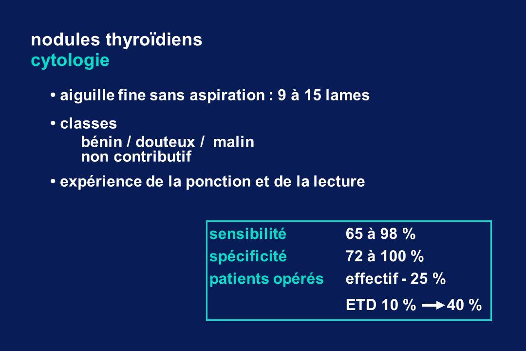 aiguille fine sans aspiration : 9 à 15 lames classes bénin / douteux / malin non contributif expérience de la ponction et de la lecture nodules thyroï