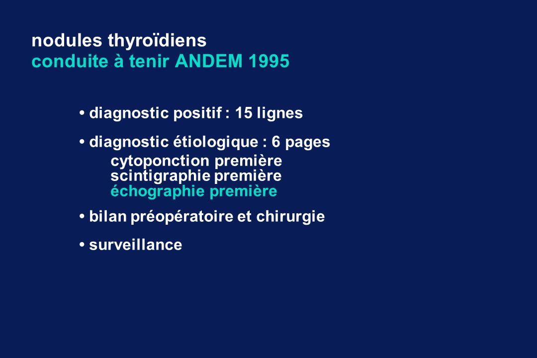 nodules thyroïdiens conduite à tenir ANDEM 1995 diagnostic positif : 15 lignes diagnostic étiologique : 6 pages cytoponction première scintigraphie pr