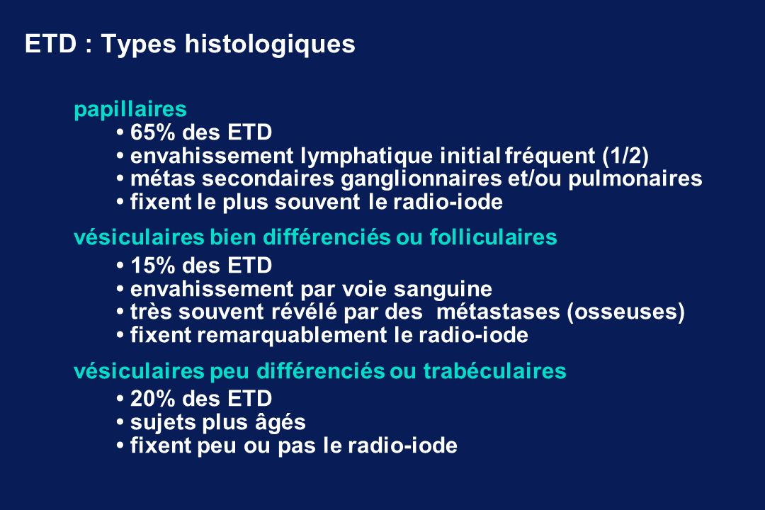 papillaires 65% des ETD envahissement lymphatique initial fréquent (1/2) métas secondaires ganglionnaires et/ou pulmonaires fixent le plus souvent le