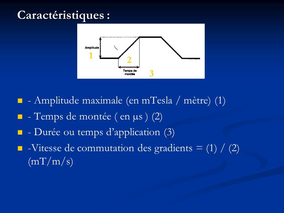 Caractéristiques : - Amplitude maximale (en mTesla / mètre) (1) - Temps de montée ( en µs ) (2) - Durée ou temps dapplication (3) -Vitesse de commutat