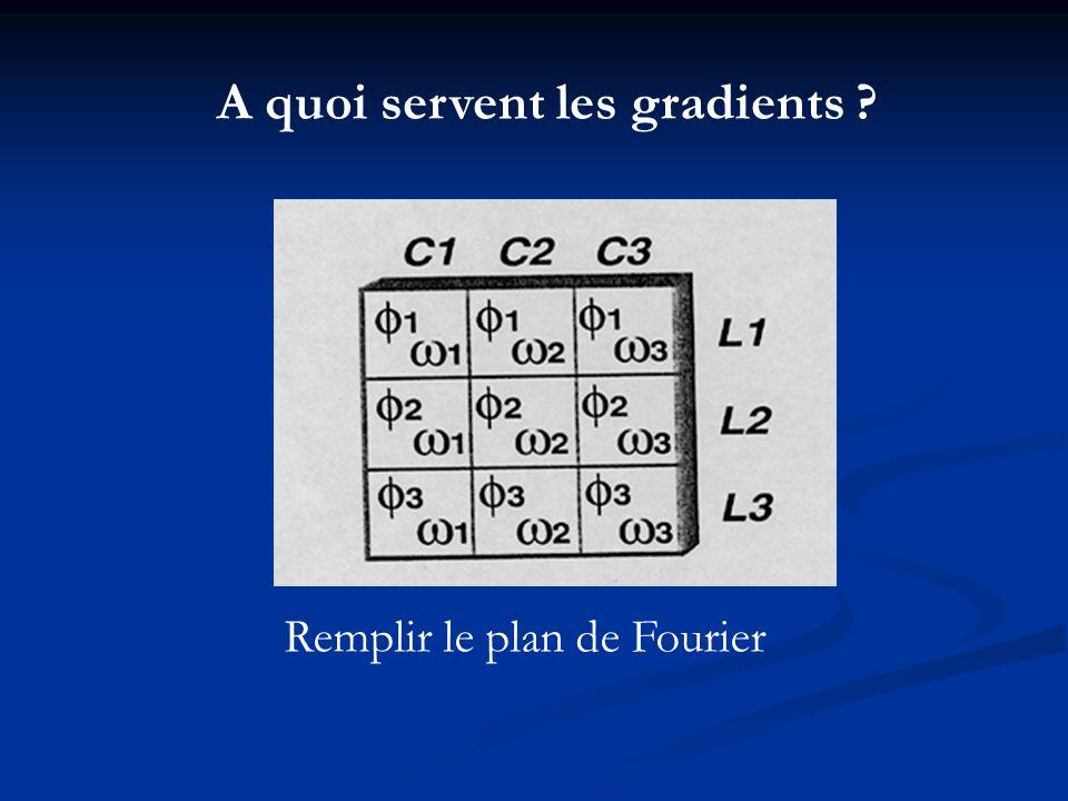 A quoi servent les gradients ? Remplir le plan de Fourier
