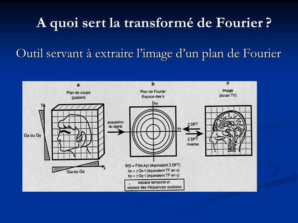 Outil servant à extraire limage dun plan de Fourier A quoi sert la transformé de Fourier ?