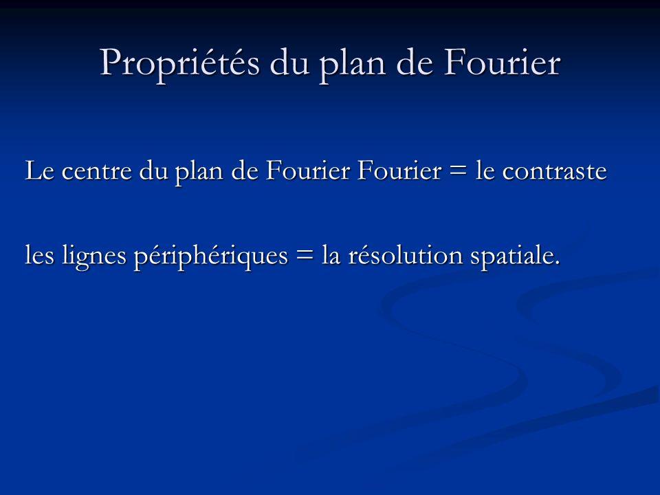 Propriétés du plan de Fourier Le centre du plan de Fourier Fourier = le contraste les lignes périphériques = la résolution spatiale.