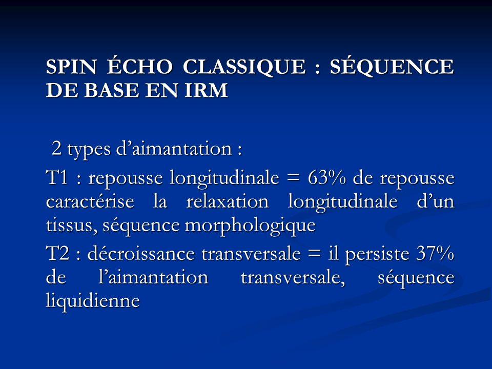 SPIN ÉCHO CLASSIQUE : SÉQUENCE DE BASE EN IRM 2 types daimantation : 2 types daimantation : T1 : repousse longitudinale = 63% de repousse caractérise