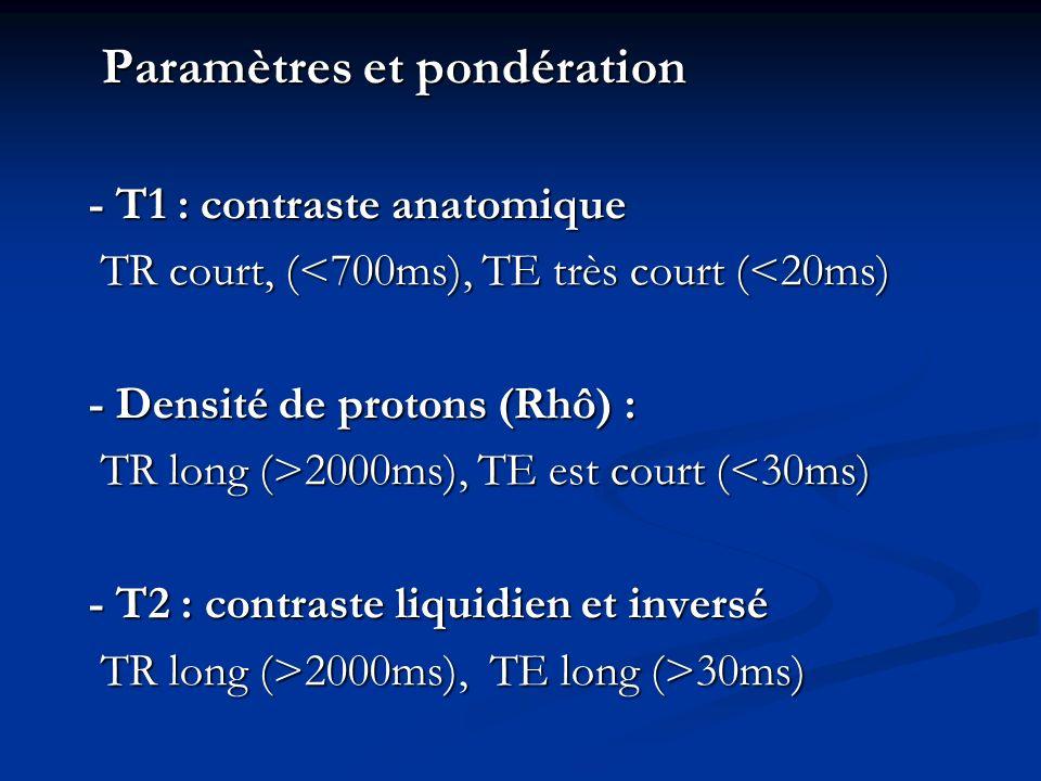 Paramètres et pondération Paramètres et pondération - T1 : contraste anatomique TR court, (<700ms), TE très court (<20ms) TR court, (<700ms), TE très