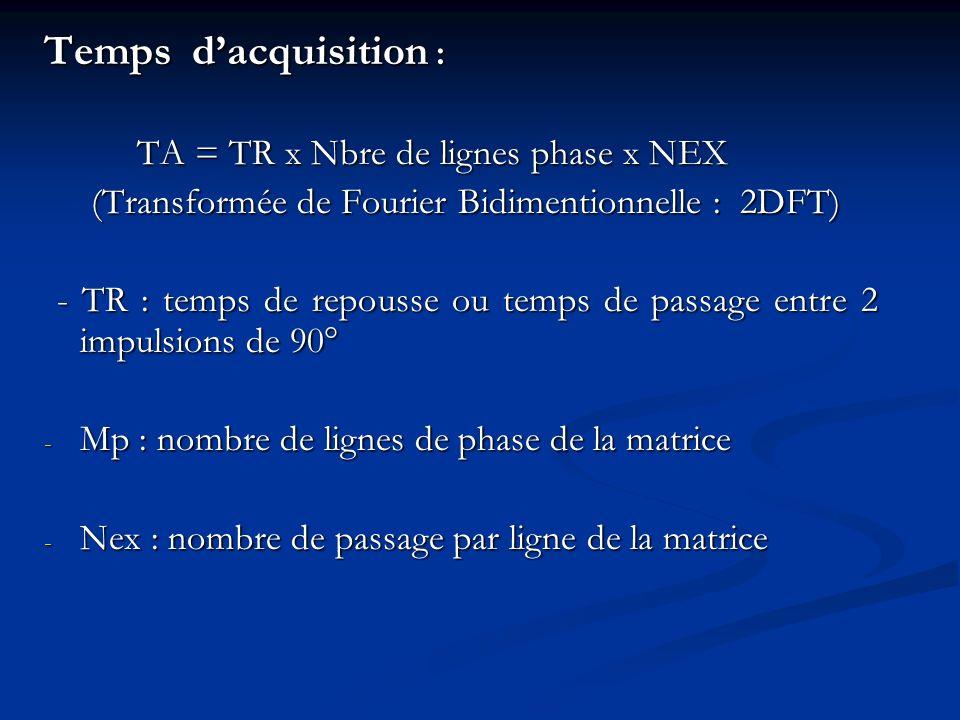 Temps dacquisition : TA = TR x Nbre de lignes phase x NEX TA = TR x Nbre de lignes phase x NEX (Transformée de Fourier Bidimentionnelle : 2DFT) (Trans
