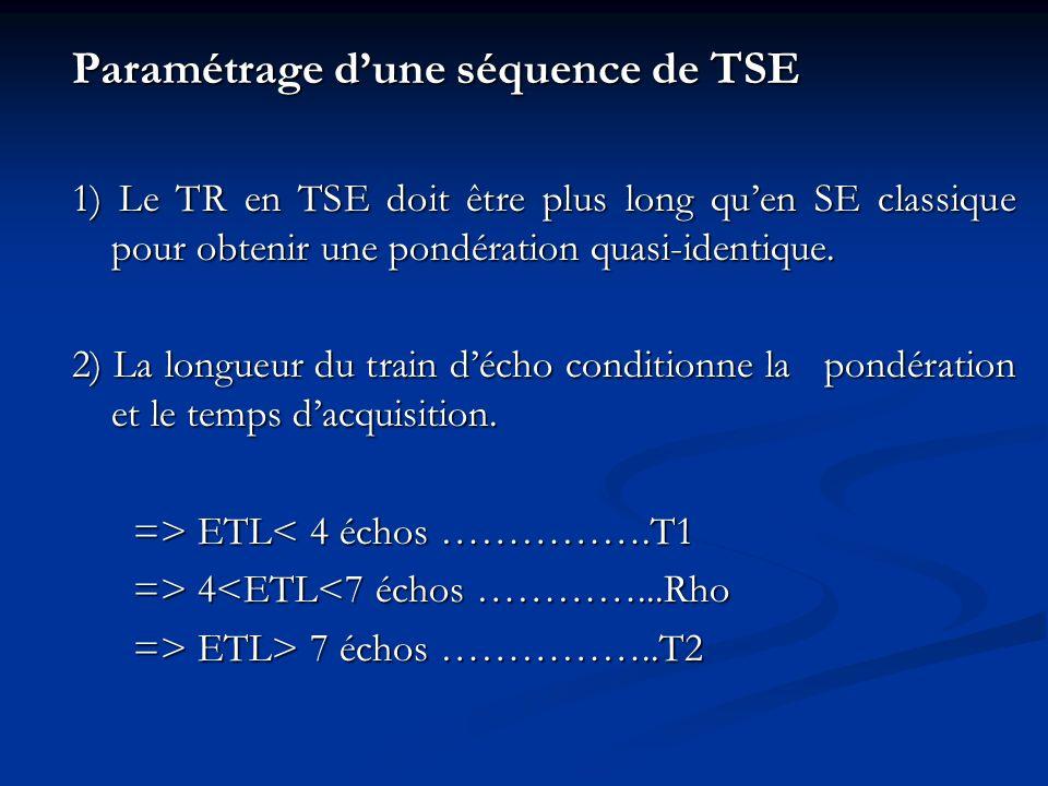 Paramétrage dune séquence de TSE 1) Le TR en TSE doit être plus long quen SE classique pour obtenir une pondération quasi-identique. 2) La longueur du